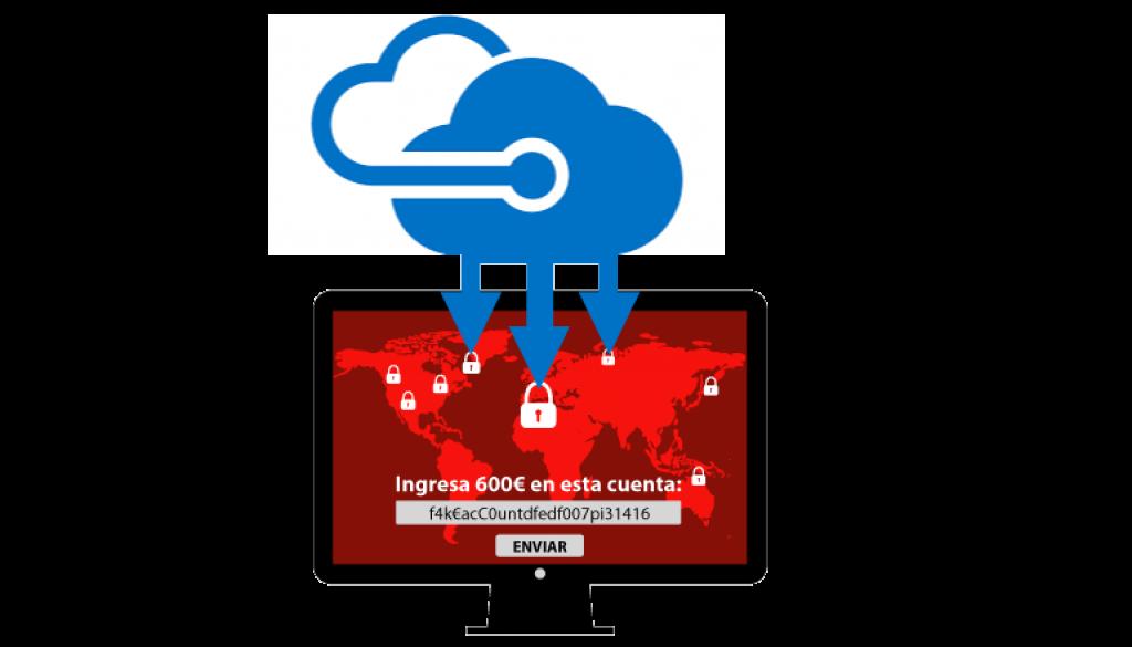 Azure contra el ransomware