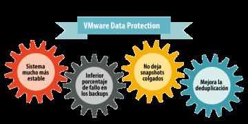 VMware Data Protection, ¿un producto diferente?