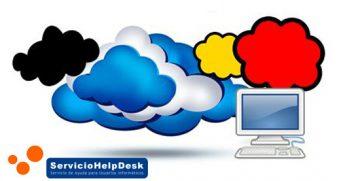 cloud copia
