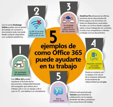 Cómo Awerty puede ayudarte con Office 365
