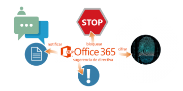 Integración de la DLP en Office 365
