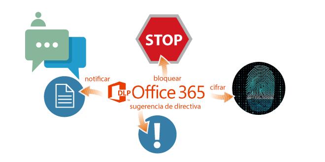 dlp office 365