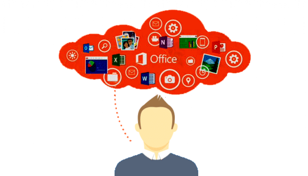 Por qué Office 365 es la revolución de Office