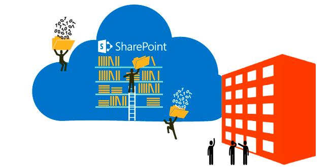 SharePoint Online en Office 365, una extranet rápida y económica