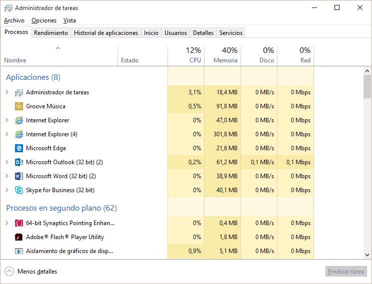 Windows 10 y el Administrador de Tareas