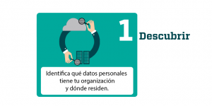 GDPR Reglamento General de Proteccion de Datos