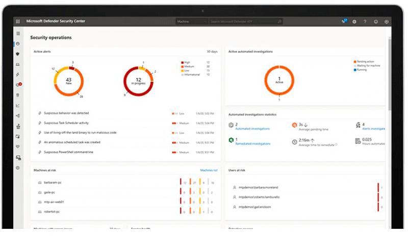 AWERTY Microsoft Defender for Endpoint te ayuda a multiplicar la seguridad de tu empresa