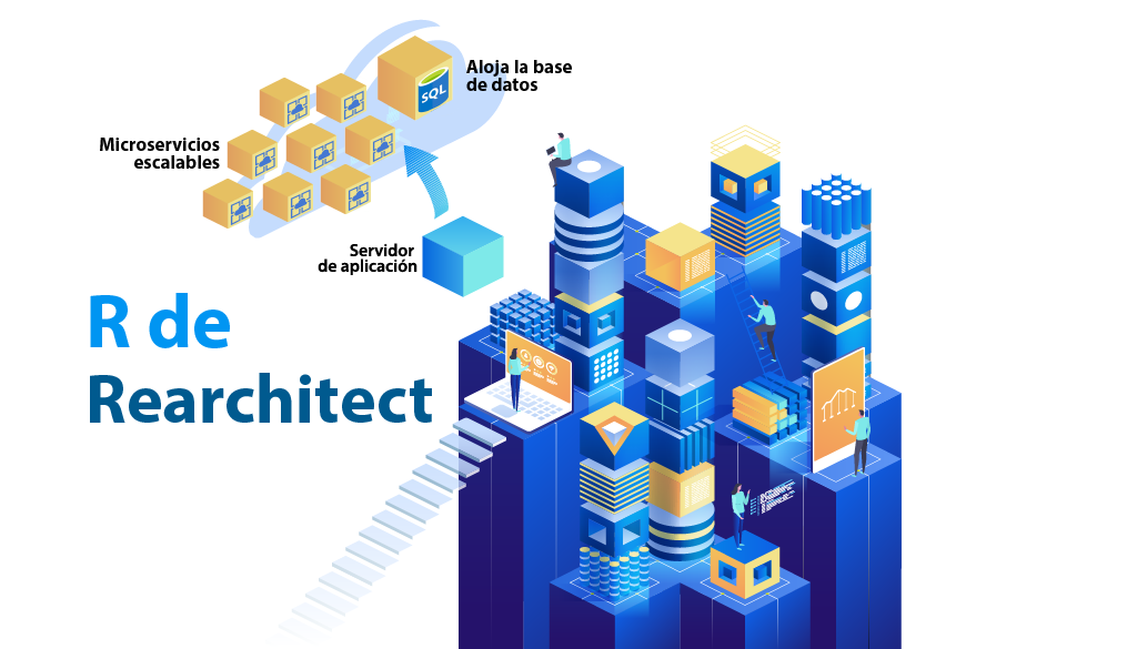Rearchitect migrar al cloud