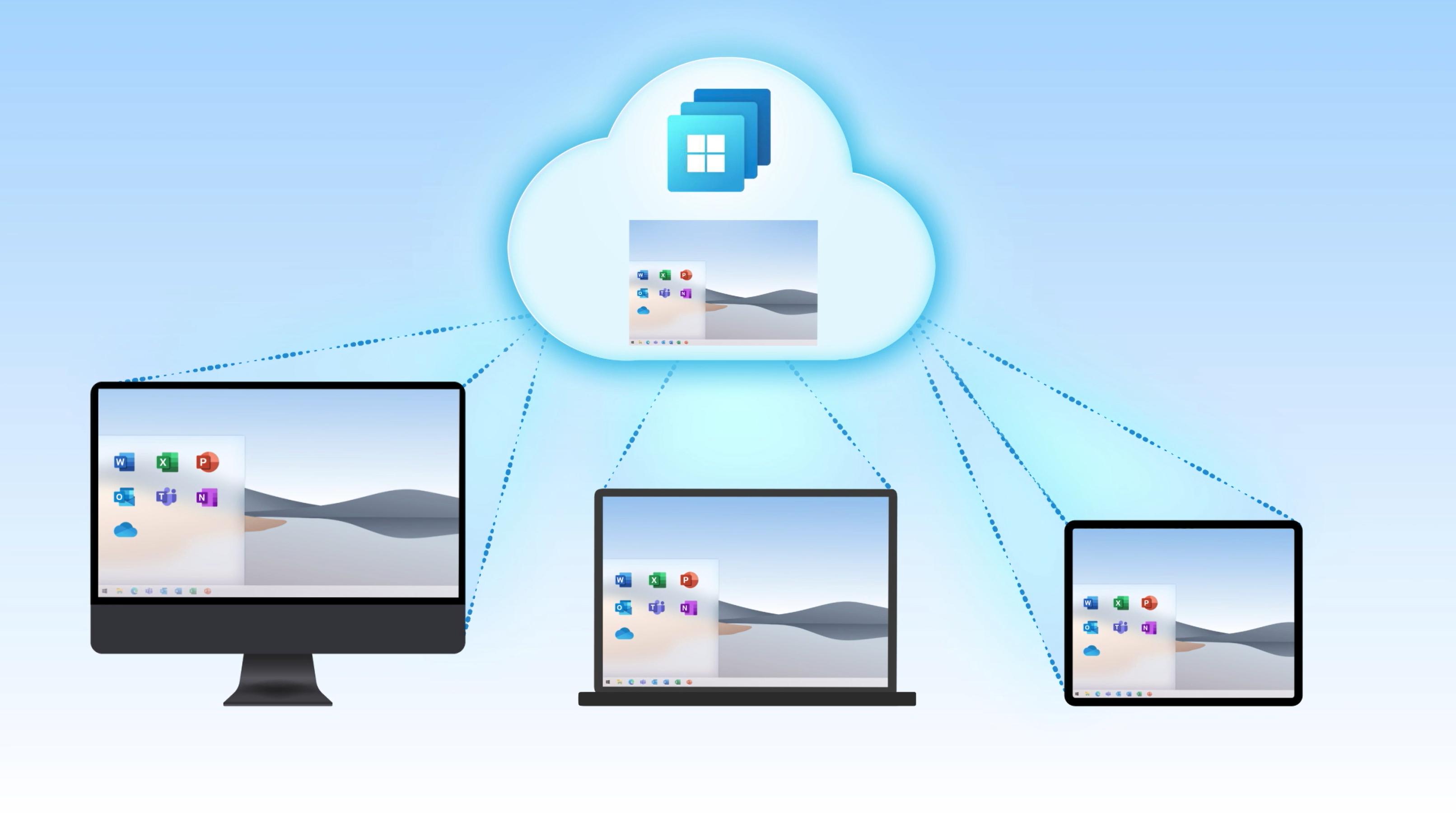 Windows 365 sobre múltiples dispositivos