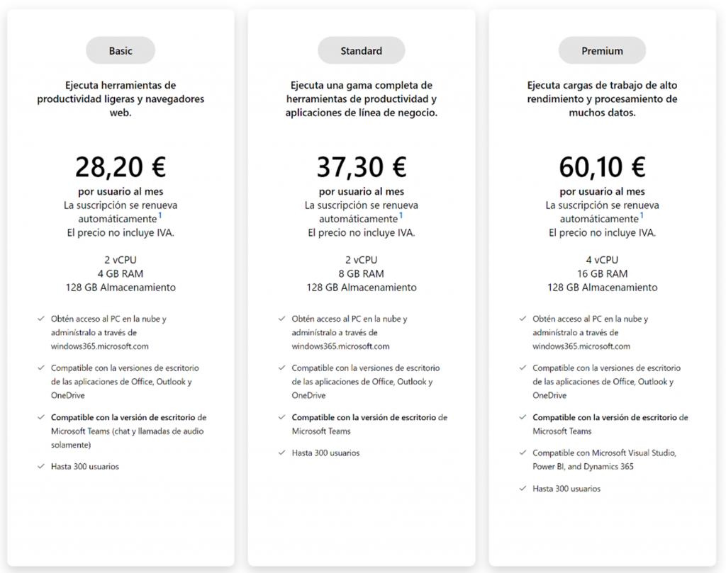 Precios orientativos de Windows 365